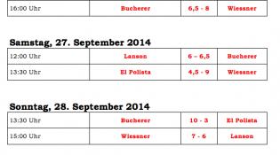 Bildschirmfoto 2014-09-28 um 21.32.05
